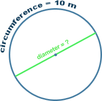 Circumference of a circle formula and calculator l 2 r calculate radius of a circle based on circumference ccuart Images