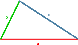 how to find area of triangle with side lengths