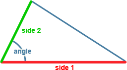 Area of a triangle with sides and angle